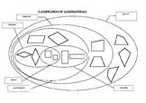 Classification of quadrilaterals (no coloured version)