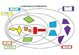 Classification of quadrilaterals (with colours)