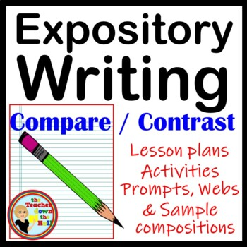 EXPOSITORY - Expository Writing Unit -  Plans, Activities,