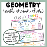 Classify 2D Shapes Anchor Chart | Shapes and Angles | Quad