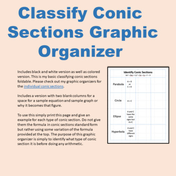 Classify Conic Sections Foldable