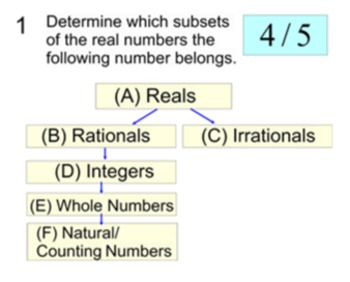 Classify & Define Real Numbers, a Lesson and 8 Assignments for SMART