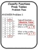 Classify Functions From Tables Problem Pass Activity