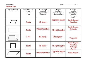 Classify & Name Quadrilaterals