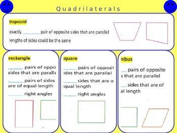 Classify Quadrilaterals