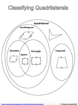 Classify Quadrilaterals Graphic Organizers   and Task Cards