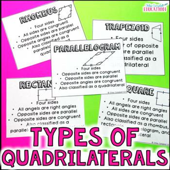 Classify Quadrilaterals and Triangles Interactive Mobile