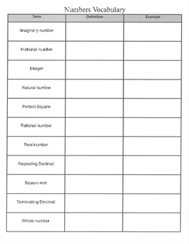 Classify real numbers vocab vocabulary graphic organizer rational irrational