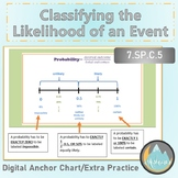 Classify the Likelihood of an Event