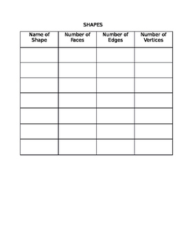 Classifying 3-Dimensional Shapes Graphic Organizer - Interactive Math Notebook