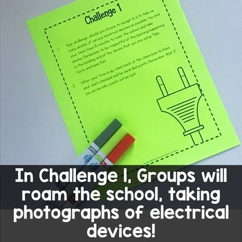 Classifying Electrical Devices Science Challenges