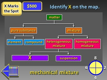 Classifying Matter - Jeopardy PowerPoint Game {Editable}