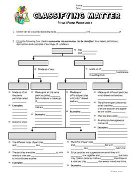 Classifying Matter - PowerPoint Worksheet {Editable} by Tangstar Science