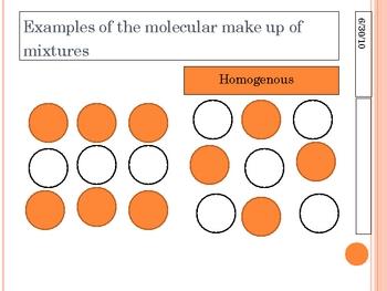 Classifying Matter Powerpoint