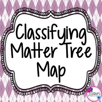 Classifying Matter Tree Map