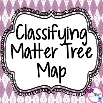 Classifying Matter Tree Map