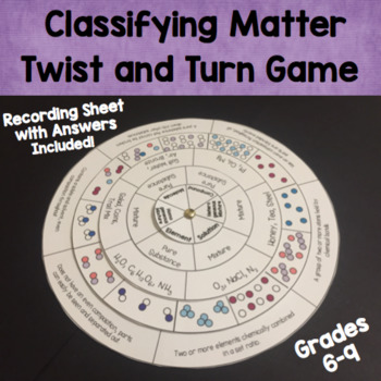 Classifying Matter Twist and Turn Game