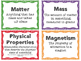Classifying Matter Vocabulary Posters and Activities