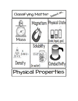Classifying Matter by Physical Properties