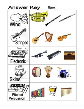 Classifying Musical Instruments by Timbre