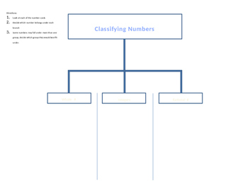 Classifying Numbers Activity