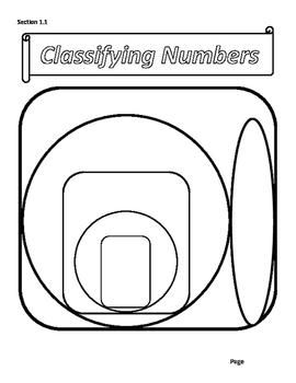 Classifying Numbers Doodle Notes