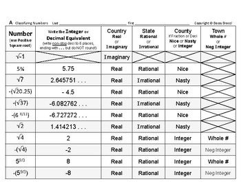 Num & Ops 01: Classifying Numbers as Real, Imaginary, Rational or Irrational