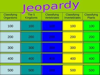 Classifying Organisms Jeopardy-Scott Foresman Chapter 1; Grade 5