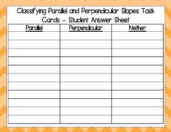 Classifying Parallel and Perpendicular Slopes Task Cards Student Answer Sheet