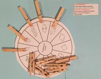 Classifying Parallelograms Wheel