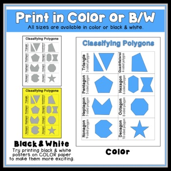 Classifying Polygons Anchor Chart