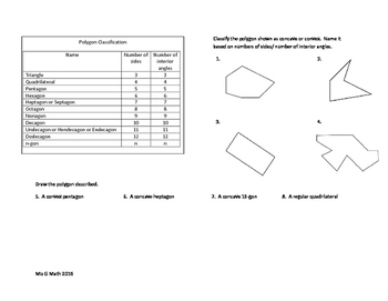 Classifying Polygons Concept Map
