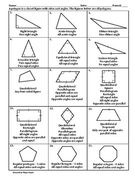 Classifying Polygons Fact Sheet