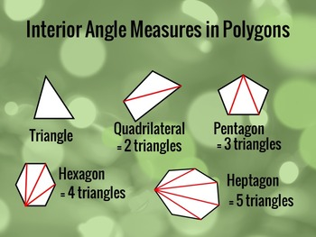 Classifying Polygons Lesson