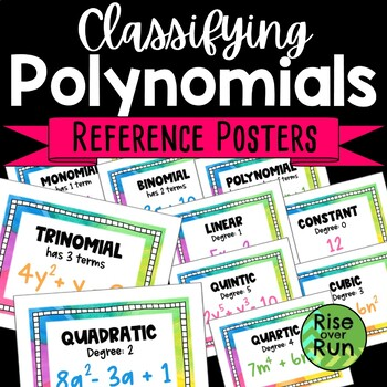 Classifying Polynomials Reference Posters