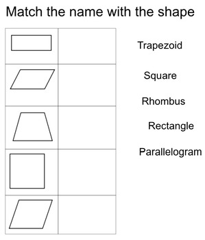 Classifying Quadrilateral Smartboard
