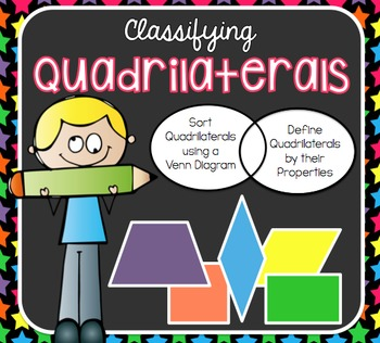 MATH TEST PREP: Classifying Quadrilaterals STAAR Aligned