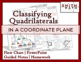 Classifying Quadrilaterals PowerPoint Lesson