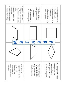 Classifying Quadrilaterals - Foldable, Notes Template, and Practice