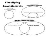 Classifying Quadrilaterals Graphic Organizer