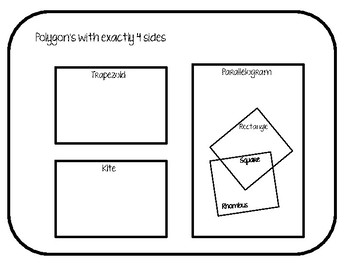 Classifying Quadrilaterals In a Hierarchy TEKS 5.5a