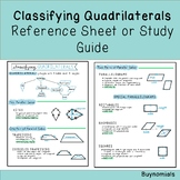 Classifying Quadrilaterals Reference Sheet or Study Guide