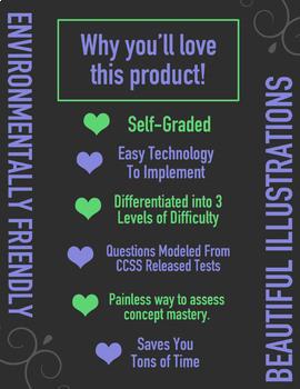 CLASSIFYING QUADRILATERALS Task Cards ★ 3.G.1 ★ Google Classroom Math Activity