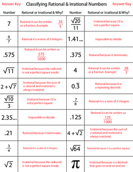 Classifying Rational & Irrational Numbers