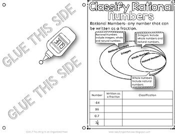 Classifying Rational Numbers Math Notebook Page