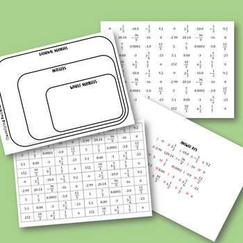 Classifying Rational Numbers Practice Activity - INB - 6th Grade Go Math