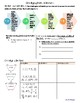 Classifying Rational Numbers...Whole, Integer, Rational