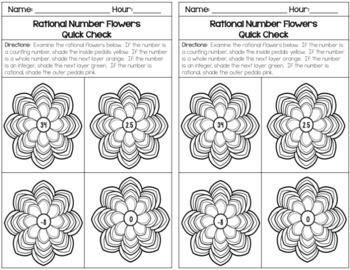 Classifying Rational Numbers Worksheets and Exit Slips