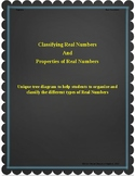 Classifying Real Number and Properties of Real Numbers