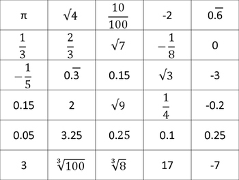 Classifying Real Numbers Card Sort/Game